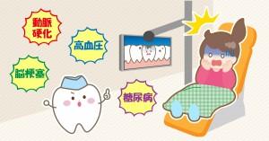 【イラスト②】SDN_2101_歯周病が招く全身の病気
